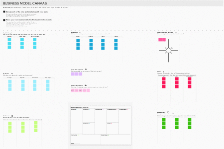 Business model canvas mural create a mural from template friedricerecipe Image collections